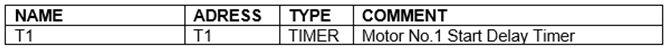 المتحكم المنطقى القابل للبرمجة (PLC) ومنطق السلم Ladder Logic 59356fc1ccf14ce09cdfb50f0f30f00b