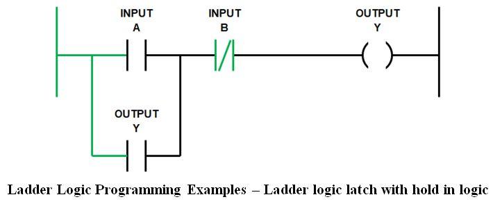 المتحكم المنطقى القابل للبرمجة (PLC) ومنطق السلم Ladder Logic 66a1bf9332ce49a2a327f57530b92d22
