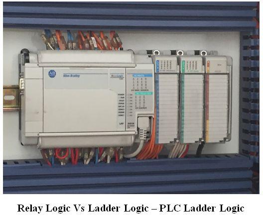المتحكم المنطقى القابل للبرمجة (PLC) ومنطق السلم Ladder Logic 6f8dd3cd9fb04361b0e08c89636d3346