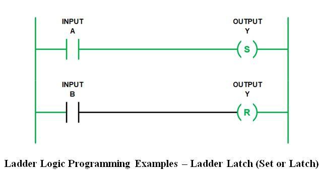 المتحكم المنطقى القابل للبرمجة (PLC) ومنطق السلم Ladder Logic 8144776413384df3a7b9d5980a368c48