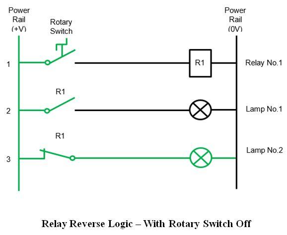 المتحكم المنطقى القابل للبرمجة (PLC) ومنطق السلم Ladder Logic 8185699ef3c34d94bdc4300499c53b3c