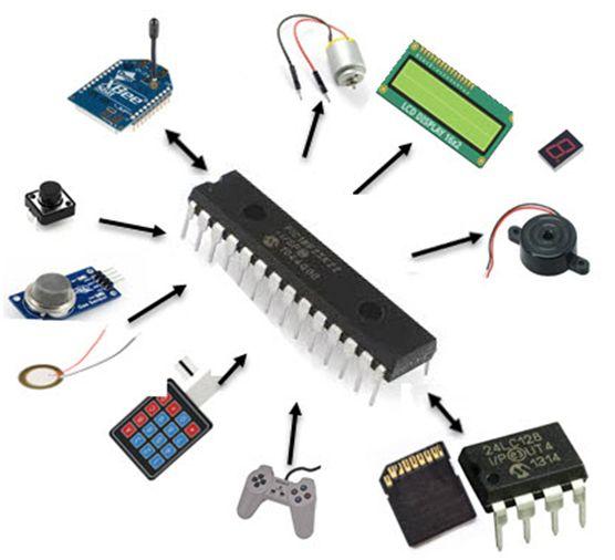 دوائر ربط (توصيل) الميكروكونترولر MICROCONTROLLER INTERFACING CIRCUITS 87e299c14deb41f7a0208ad72bf5620e