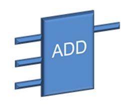 المتحكم المنطقى القابل للبرمجة (PLC) ومنطق السلم Ladder Logic 995b3b5d93004a05ae261d7425a52afb