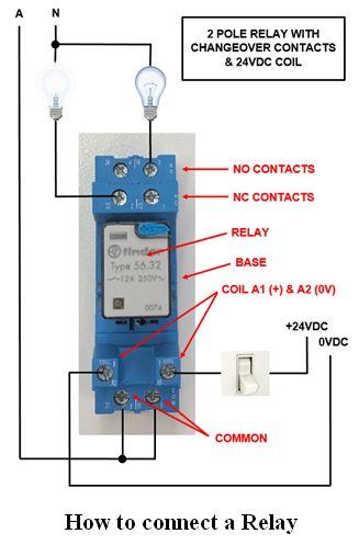 المتحكم المنطقى القابل للبرمجة (PLC) ومنطق السلم Ladder Logic A02634d6e2e14233b7ace94a0a0dc82b