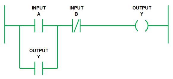 المتحكم المنطقى القابل للبرمجة (PLC) ومنطق السلم Ladder Logic A0607a95542d418f81e95f0fcfc4f798