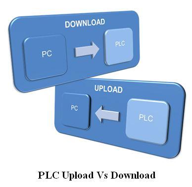 المتحكم المنطقى القابل للبرمجة (PLC) ومنطق السلم Ladder Logic A2276ac6e6f74a198c1a6a13206d63c6