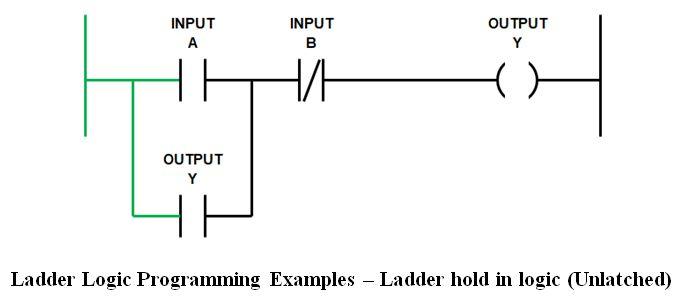 المتحكم المنطقى القابل للبرمجة (PLC) ومنطق السلم Ladder Logic A4ad6001d91f431897137c8f94fe2a13