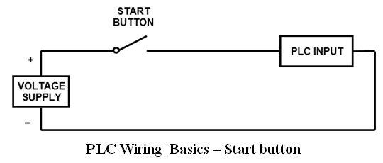 المتحكم المنطقى القابل للبرمجة (PLC) ومنطق السلم Ladder Logic A70a39c73efc4fadbb6f0cd3dedaff6e
