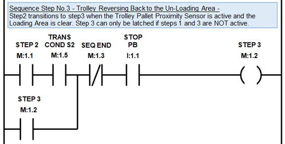 المتحكم المنطقى القابل للبرمجة (PLC) ومنطق السلم Ladder Logic A8c2dfdd7fee40d1a14ffb0dd29321f2