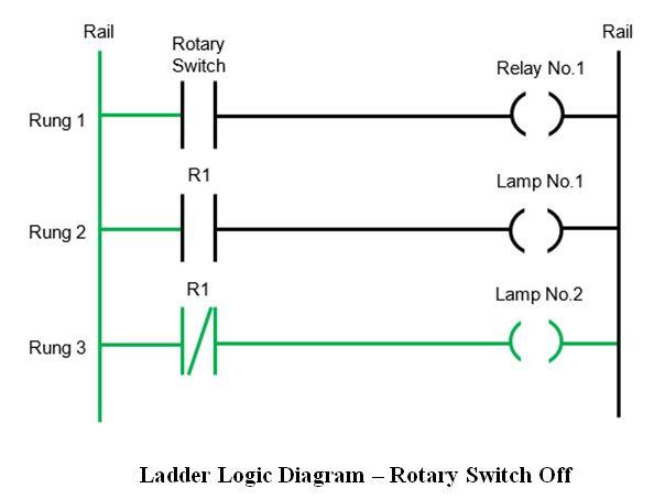 المتحكم المنطقى القابل للبرمجة (PLC) ومنطق السلم Ladder Logic Da2ec523d6e14706be7933cd3a15d7f2