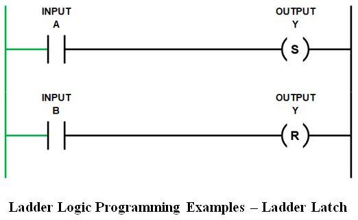 المتحكم المنطقى القابل للبرمجة (PLC) ومنطق السلم Ladder Logic Db7e4b4768674ce5a8813636570d2b06