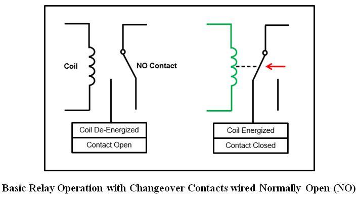 المتحكم المنطقى القابل للبرمجة (PLC) ومنطق السلم Ladder Logic E5e635e44ac545a89f1f2dbca2648673