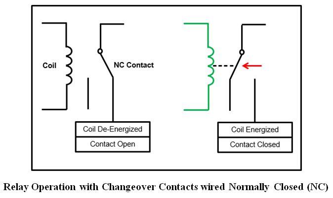 المتحكم المنطقى القابل للبرمجة (PLC) ومنطق السلم Ladder Logic E877cf98ae624d139071e8f98d38071d