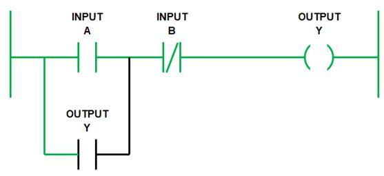المتحكم المنطقى القابل للبرمجة (PLC) ومنطق السلم Ladder Logic F1a984173f8740a896a3adb0d8dbe413