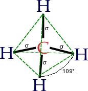 Les solides de Platon Ch4-structure