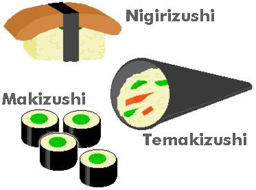 sushi سوشى يابانى / من امواج الاندلس / ليس لدينا فروع اخرى Sushi