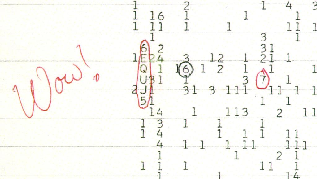 Protocolo Astronómico Internacional para la detección de inteligencia extraterrestre. Wow_signal