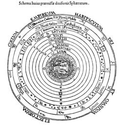 Библия и современный читатель. - Страница 5 250px-Ptolemaicsystem-small