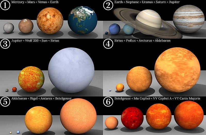 Las estrellas mas grandes del universo 800px-Star-sizes