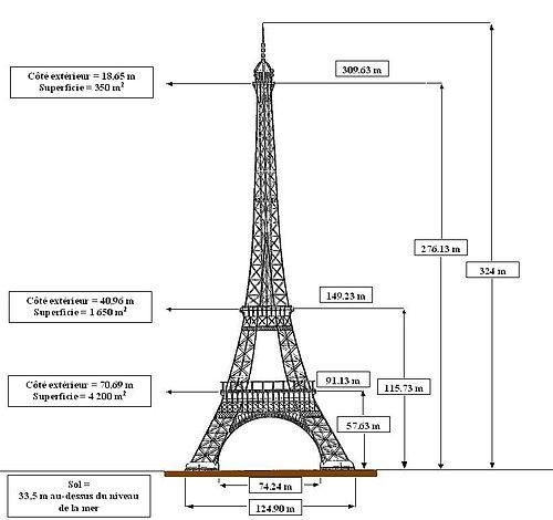 DIEU   .   Pourquoi  retrouve - t -on  le  chiffre  7  dans toutes  les  civilisations  et  religions  . 500px-Dimensions_tour_Eiffel