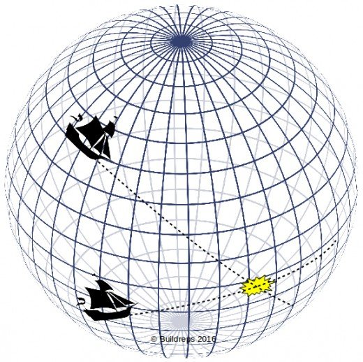 Alignment of Pyramids to Former North Poles  12888388_f520