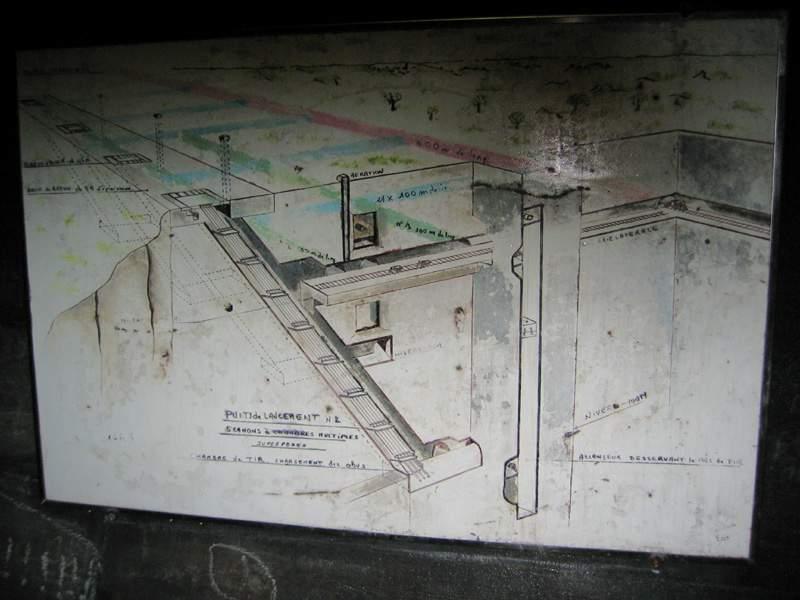 Le Musée du Mur de L'Atlantique - Batterie Todt 200805-46-Mimoyecques09