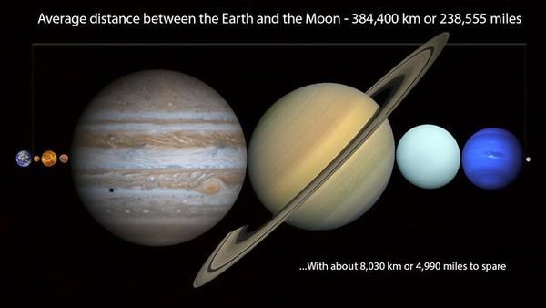 Những bức ảnh giúp bạn check xem mình ở đâu trên Trái đất 1417138354_3