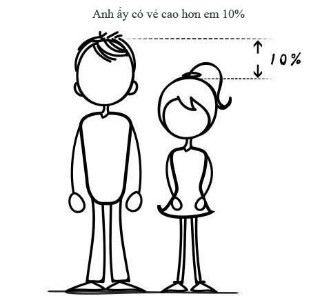 Truyện tranh: Tình yêu 10% 1419047877_138