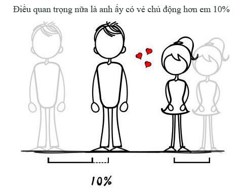 Truyện tranh: Tình yêu 10% 1419047880_145