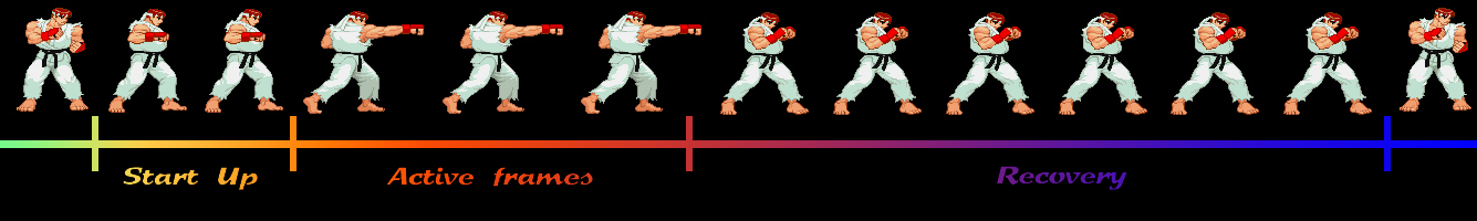Super Street Fighter 4 Arcade Edition [PS3] - Page 2 Cycle_de_vie