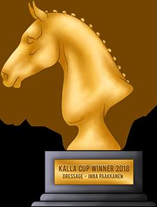 Inna Paakkanen | Banskun omistaja Kallacup-2018-d