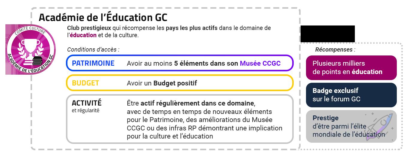 Académie de l'Éducation GC GO_Acad%C3%A9mie_%C3%A9duc