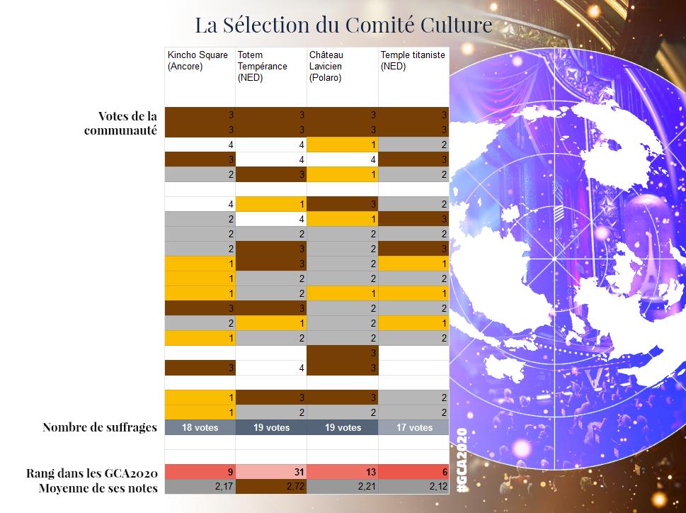 GCA | Les résultats - Page 8 GCA2020_CCGC