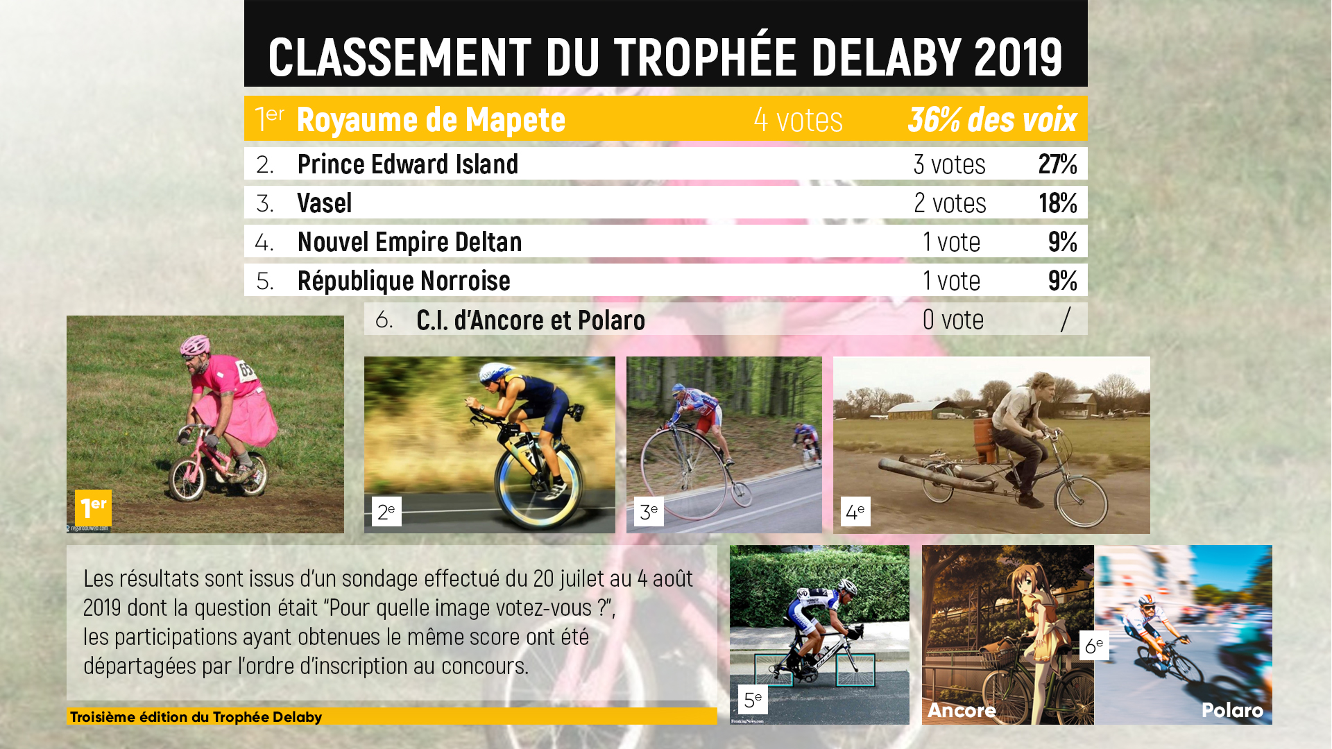 Trophée V. Delaby - Page 7 TdP_-_Troph%C3%A9e_Delaby_r%C3%A9sultats_2019