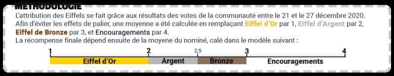 GCA | Les résultats - Page 8 798px-GCA2020_m%C3%A9thodo