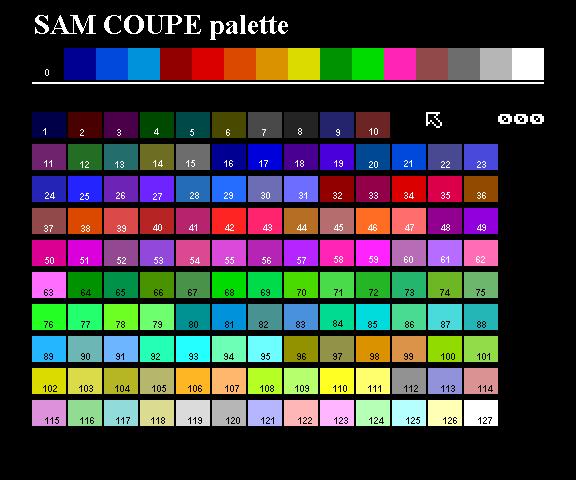 ZX spectrum vs CPC Amstrad - Page 3 Samcoupe-palette-values
