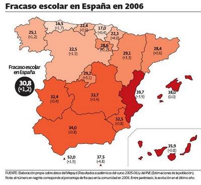 """Pujol ve a los andaluces """"poco hechos"""" y en la """"miseria mental y cultural"""" Mapa_fracaso1"""
