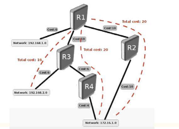 Sử dụng MIKROTIK RouterOS cho việc quản lý truy cập Internet Mikrotik%20RouterOS-7