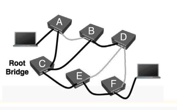 Sử dụng MIKROTIK RouterOS cho việc quản lý truy cập Internet Mikrotik%20RouterOS-9