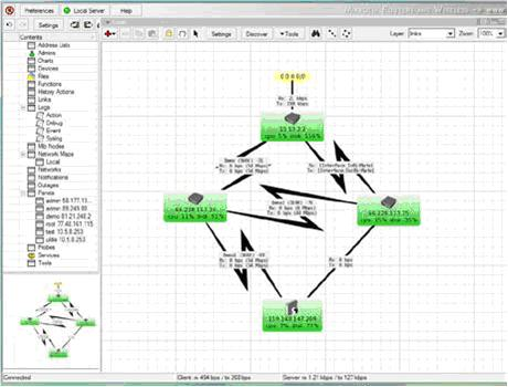 Sử dụng MIKROTIK RouterOS cho việc quản lý truy cập Internet Mikrotik%20RouterOS-thedule