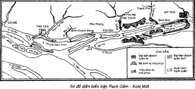 Chiến thắng Rạch Gầm-Xoài Mút, năm 1785 Rgxm2