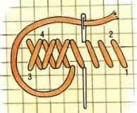 Учимся вышивать крестиком! Krestik3