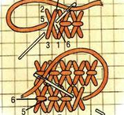 Учимся вышивать крестиком! Krestik4