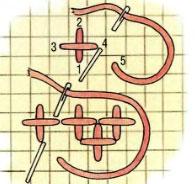 Учимся вышивать крестиком! Krestik5