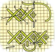 Учимся вышивать крестиком! Krestik7