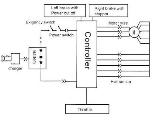 Diferencia entre sensorless (sin sensores) y hall sensor/-ed (con sensores hall)? Electric_bicycle_circuit_diagram__2_0