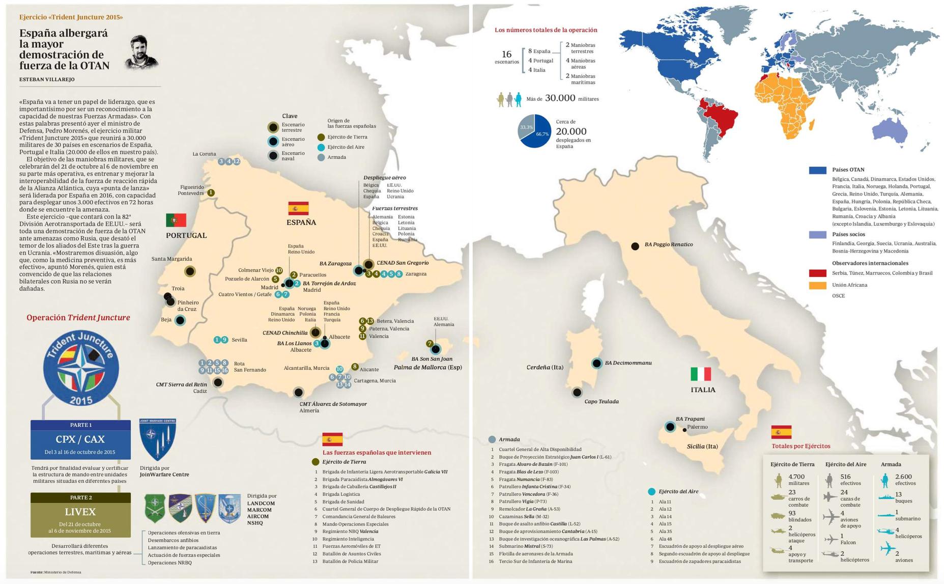 Se viene la tercer Guerra mundial a fin de año Segun la OTAN Operation-Trident-Juncture