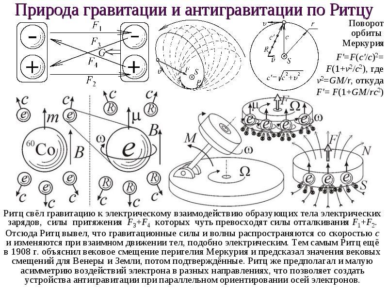 10 фактов о гравитации. Гравитации не существует? Img26339