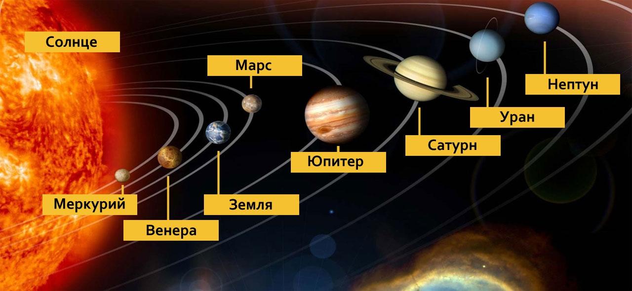 10 фактов о гравитации. Гравитации не существует? Img28493