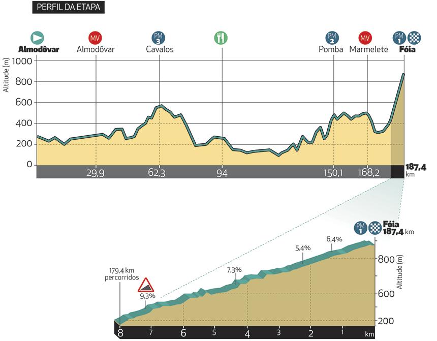 Велоспорт-2019 - Страница 5 Altimetria-etapa-2_2019-1